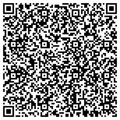 QR-код с контактной информацией организации Премьер Юкрейн, ООО