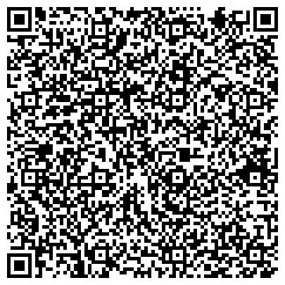 """QR-код с контактной информацией организации Некоммерческое партнерство НП """"ФОНД ПРОДОВОЛЬСТВЕННОЙ БЕЗОПАСНОСТИ"""""""