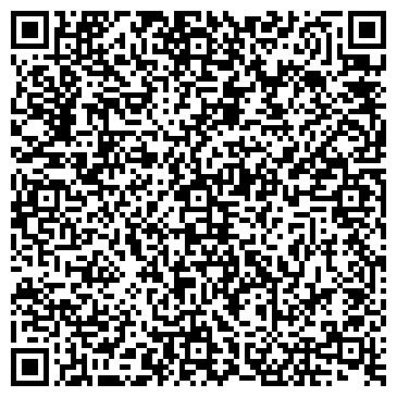 QR-код с контактной информацией организации Евро-Блок, ООО