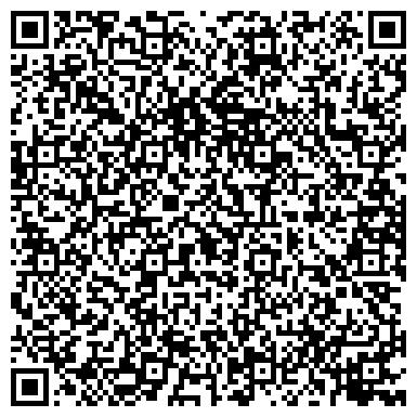 QR-код с контактной информацией организации Петрик Андрей Викторович, ЧП
