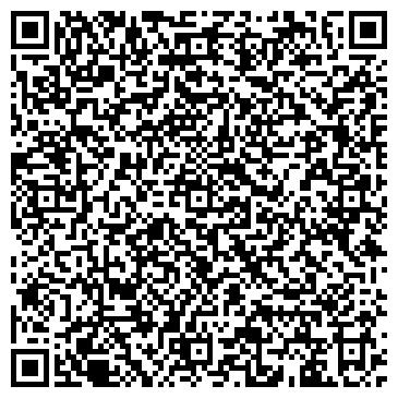 QR-код с контактной информацией организации Биокамины Украина, ЧП