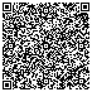 QR-код с контактной информацией организации Благоустройство и озелинение, ЧП