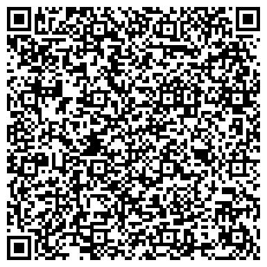 QR-код с контактной информацией организации Альфа Энерго Групп, ЧП