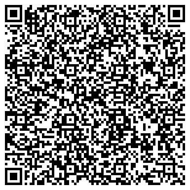 QR-код с контактной информацией организации Ландшафт-студия Елены Кузнецовой «Город- Сад»