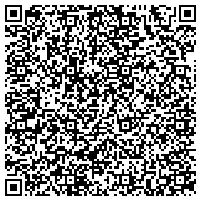"""QR-код с контактной информацией организации ООО""""Научно-производственный институт современных технологий»"""