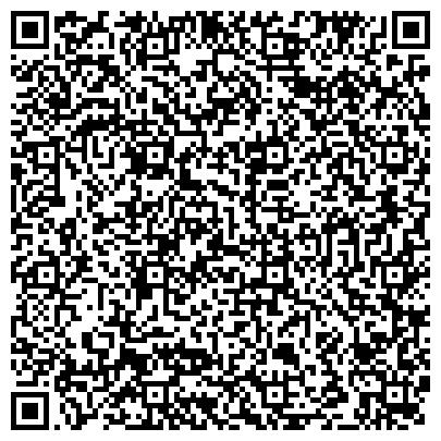 QR-код с контактной информацией организации Представительство Испанского завода Ла Есканделла, ООО (La Escandella)