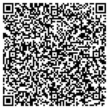 QR-код с контактной информацией организации Союз СВ строительно-торговая группа, ООО
