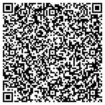 QR-код с контактной информацией организации Термо-Херсон, ООО