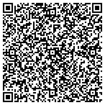 QR-код с контактной информацией организации Грушко, СПД