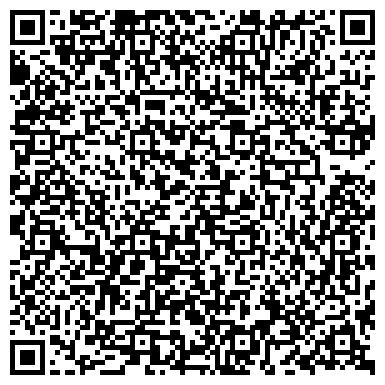 QR-код с контактной информацией организации Берег Гранд, Котловский ЧП