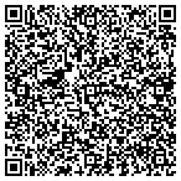 QR-код с контактной информацией организации Проненко Н.М,ЧП