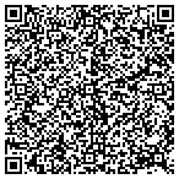 QR-код с контактной информацией организации Институт Гомельпроект, ОАО