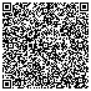 QR-код с контактной информацией организации Atlantic Group, Компания