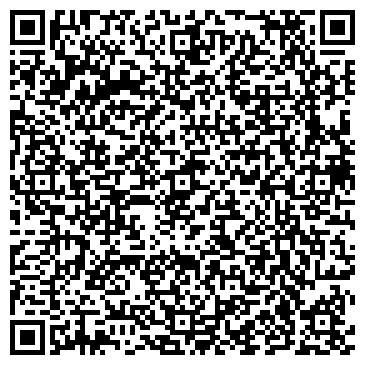 QR-код с контактной информацией организации Индустриалхолд,ТОО