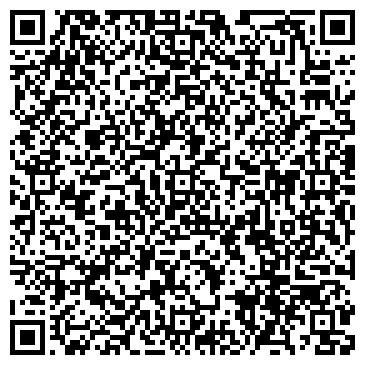 QR-код с контактной информацией организации ИП Садовые решения