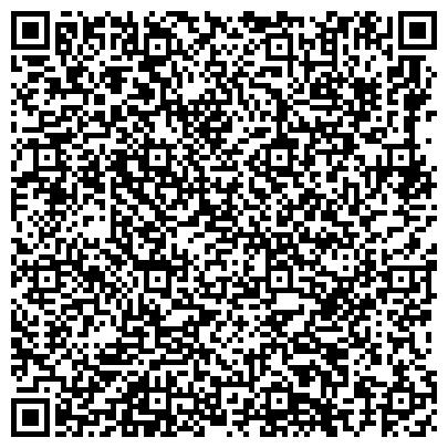 QR-код с контактной информацией организации ИП Строительно - монтажные работы в г. Жлобин