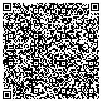 """QR-код с контактной информацией организации ТОО """"Кизатов-Строй"""""""