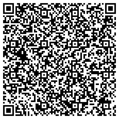 QR-код с контактной информацией организации ЧП Кожанов - супер экономическое отопление