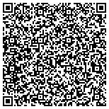 """QR-код с контактной информацией организации Частное строительное унитарное предприятие """"НИКАЛД"""""""
