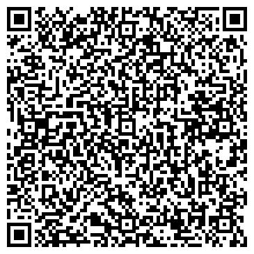 QR-код с контактной информацией организации Компания «Территория»