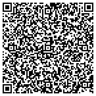 QR-код с контактной информацией организации ПЕНЕТРОН-НИКОЛАЕВ, ООО
