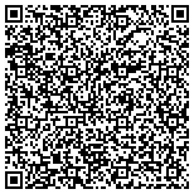QR-код с контактной информацией организации СЕМИПАЛАТИНСКАЯ УНИВЕРСАЛЬНАЯ НАУЧНАЯ БИБЛИОТЕКА ИМ. АБАЯ