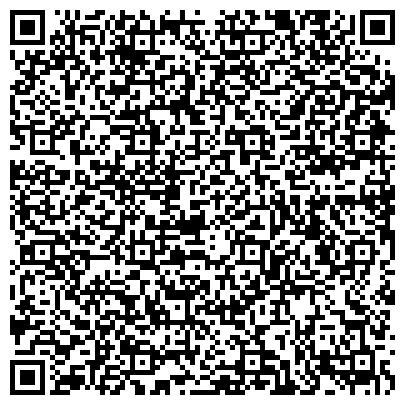QR-код с контактной информацией организации Ника Комплекс, Компания