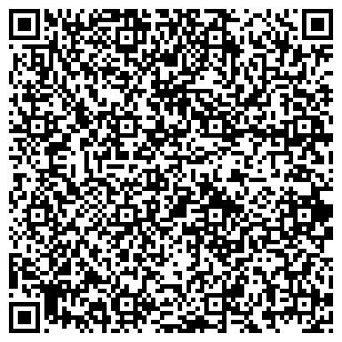 QR-код с контактной информацией организации Дом мечты (ТМ Бородаенко О. В.), СПД