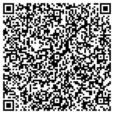 QR-код с контактной информацией организации ООО ПКФ Термит