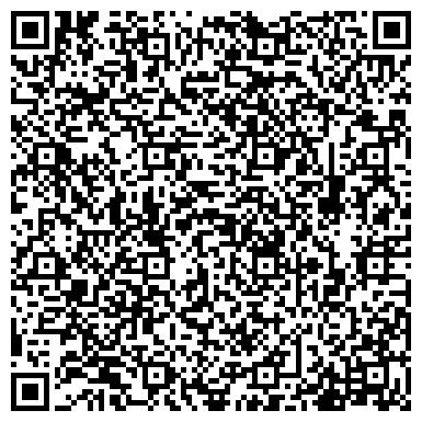 QR-код с контактной информацией организации Компанія «Євротерм» Тернопіль