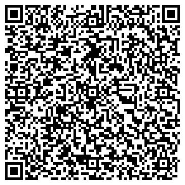 QR-код с контактной информацией организации Евро Панда, ООО