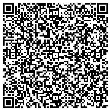 QR-код с контактной информацией организации Киев Металл Пласт, Компания