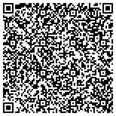 """QR-код с контактной информацией организации Частное предприятие Ландшафтна компания """"Сдовые решения"""""""