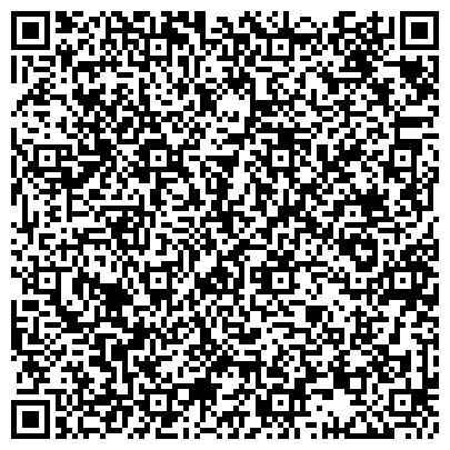 QR-код с контактной информацией организации Плахотний Виктор Иванович, СПД