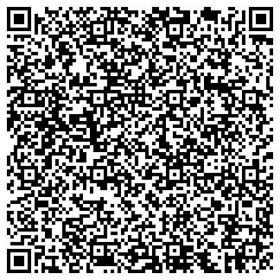 QR-код с контактной информацией организации BRATIA профессиональный ремонт и отделка квартир, домов и офисов.