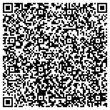 QR-код с контактной информацией организации ТЕРМОДОМ Компания, СПД Ярославский Максим