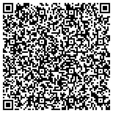 QR-код с контактной информацией организации Будсервис и Архитектура, ООО