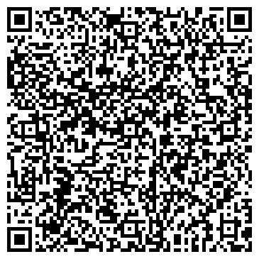 QR-код с контактной информацией организации TermoPena, ЧП
