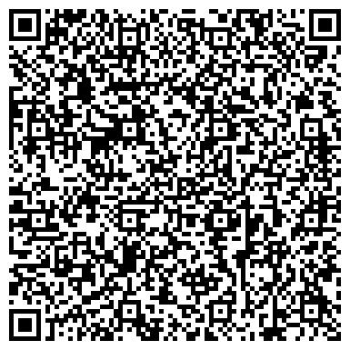 QR-код с контактной информацией организации НовоукраинкаРемБуд, ЗАО