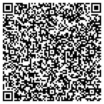 QR-код с контактной информацией организации Приднепровськая СУБ, КП
