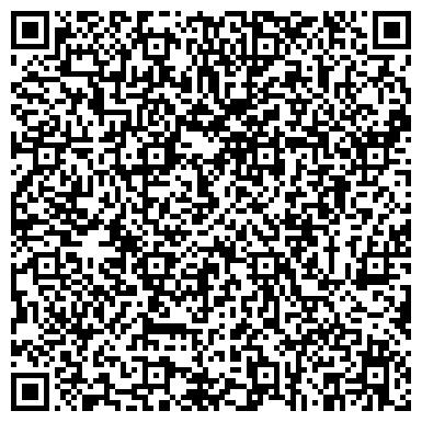QR-код с контактной информацией организации СЕМИПАЛАТИНСКИЙ ПУШНО-МЕХОВОЙ КОЛЛЕДЖ КАЗПОТРЕБСОЮЗА