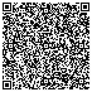 QR-код с контактной информацией организации ПРОМСНАБОБЕСПЕЧЕНИЕ, ЗАО