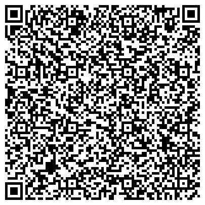 QR-код с контактной информацией организации Tvipl servis (Твипл сервис), ТОО