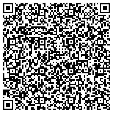 QR-код с контактной информацией организации Европогонаж, Компания