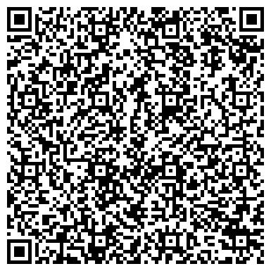 QR-код с контактной информацией организации ИП Поставка и монтаж утеплителя ЭКОВАТА