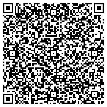 QR-код с контактной информацией организации ИП ЛугАльпПром