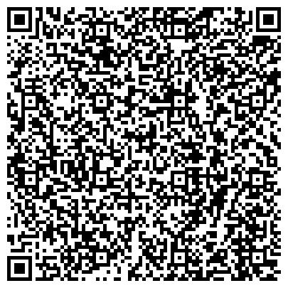 QR-код с контактной информацией организации Platinum House Ukraine