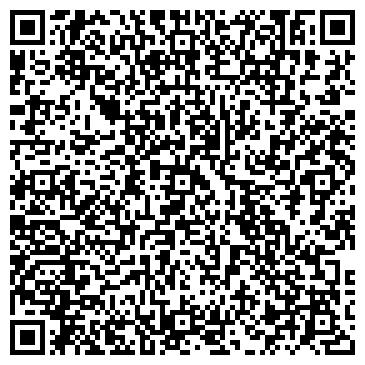 QR-код с контактной информацией организации СИБИРСКОЕ ЗДОРОВЬЕ КОРПОРАЦИЯ, ООО