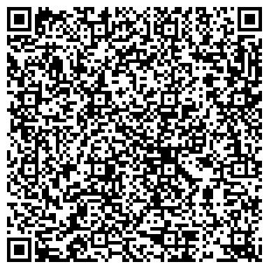 """QR-код с контактной информацией организации """"Тищенко""""""""САНТЕХКОМПЛЕКТ"""""""