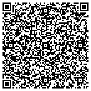 QR-код с контактной информацией организации Субъект предпринимательской деятельности ТЕРМЕТСЕРВИС +